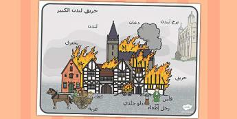 بساط كلمات عن مشهد حريق لندن الكبير - حريق لندن الكبير، لندن
