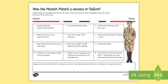 Was the Munich Putsch a Success or Failure? Activity Sheet - Secondary - History - Nazi Germany, Weimar, Germany, Hitler, manifesto, success, failure, GCSE, Hist