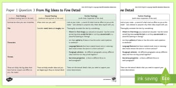 AQA Eng Lang P1 Q3 From Big Ideas to Fine Detail Activity Sheet - AQA GCSE Specific Question Resources, structure, language, plot, narrative, themes, characters, mood