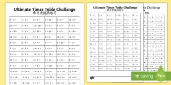 KS1 Ultimate Times Tables Challenge Activity Sheet English/Mandarin Chinese - KS1, maths challenge, multiplication challenge, times tables, x2, x5, x10, multiply, recall, multipl