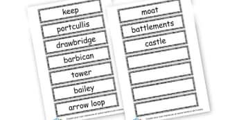 Parts of a Castle Labels - Castles & Knights Keywords Primary Resources, signs, labels, role