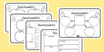 Harta Povestirii, Fise de Organizare a Textului