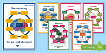 Blooms Taxonomy Display Posters - Literacy, Blooms Taxonomy  Display Posters, display posters, posters, blooms, taxonomy, questions, s
