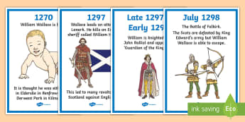 William Wallace Timeline Display Posters - CfE Scottish Significant Individuals, William Wallace, timeline display, Scottish Wars of Independen