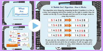 ICT What is an Algorithm Introduction PowerPoint - ICT, algorithm, what is an algorithm, powerpoint, information powerpoint, IT, discussion starters