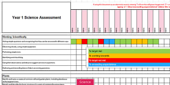 2014 Curriculum Year 1 Science Spreadsheet - science assessment