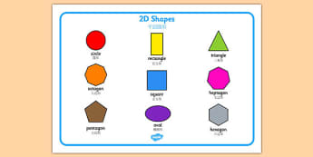 2D Shape Word Mat Mandarin Chinese Translation - mandarin, Word mat, writing aid, 2D Shape names, Shape Flashcards, Shape Pictures, Shape Words, 3D flashcards