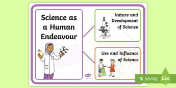 Australia Science as a Human Endeavour Display Poster - Science, Australian Curriculum, Science, Human Endeavour, science display,Australia