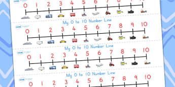 Transport Number Line 0-10 - transport, number line, numbers