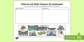 Natural and Built Landscape Features Sorting Activity - Australian science, natural landscapes, landscapes, built landscapes, landscape changes,Australia