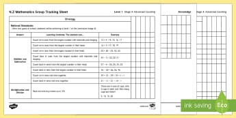 NZ Mathematics Group Tracking Stage 4 Checklist - New Zealand,Planning and Assessment,assessment,numeracy,basic,facts,strategy,addition,subtraction,mu