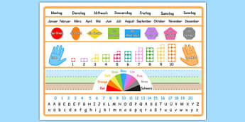 Useful Placemat Visual Aid German - german, placemat, visual aid, aid, visual