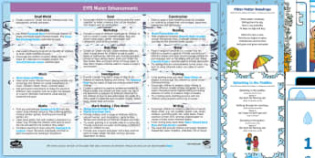 EYFS Water Themed Enhancement Ideas and Resources Pack - Early Years, early years planning, continuous provision, adult led, sea, pond, ocean, river, fish