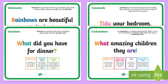 Types of Sentences Display Posters - KS1, year 1, year 2, sentences, features of sentences, adjectives, adverbs, verbs, nouns, full stops