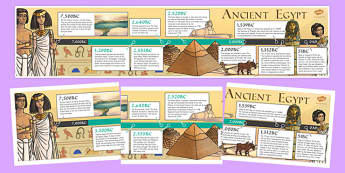 Ancient Egypt Timeline - egypt, egypt, timeline, display, history