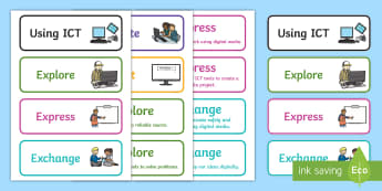 Using ICT - The 5 Es Display Pack - Northern Ireland Classroom Organisation, display, poster, ICT, Using ICT, The 5 'E's