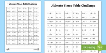 KS1 Ultimate Times Tables Challenge Activity Sheet - KS1, maths challenge, multiplication challenge, times tables, x2, x5, x10, multiply, recall, multipl