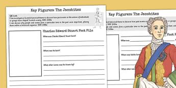 Charles Edward Stuart - The Jacobites Key Figures Fact File Template