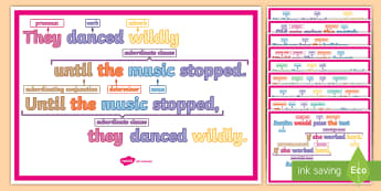 Subordinating Conjunctions KS2: Features of Sentences Display Posters - subordinating conjunctions KS2, what is a subordinating conjunction, conjunction, subordination, sub