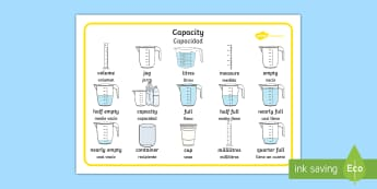 Capacity Word Mat English/Spanish - Capacity Word Mat - capacity, measure, maths, numeracy, word mats, Capacity, volume, measure, litre,