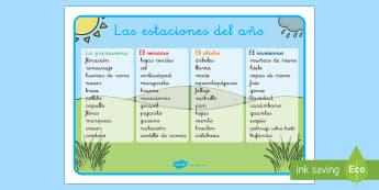 Tapiz de vocabulario: El tiempo y las estaciones del año - El tiempo y las estaciones del año, proyecto, decoración de la clase, palabras, Spanish