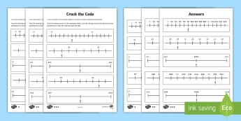 Crack the Code Activity Sheet-Australia - Australia Maths Resource Moving,Australia,Number and Algebra, Patterns and Algebra, Australia 5 - 6