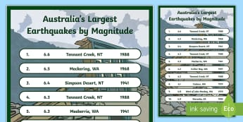 Australia's Largest Earthquakes By Magnitude Display Poster - earthquakes, tremors, ACSSU096, geological events, science year 6, science grade 6, Earthquake explo