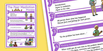 Peer Mediation Process Poster - peer mediation, process poster, process, poster, display