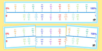 Decimals, Percentages and Fractions Number Line - decimals, fractions, percentages, numberline, number line