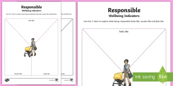 CfE Wellbeing Indicators Responsible Y Chart Activity Sheet - CfE Health and Wellbeing Resources, GIRFEC, SHANARRI,Scottish