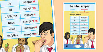 Le futur Poster - french, future tense, classroom, display poster, display, poster