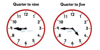 Analogue Clocks - Quarter To - Time resource, Time vocabulary, clock face, O'clock, half past, quarter past, quarter to, shapes spaces measures