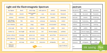 Edexcel Physics Light and the Electromagnetic Spectrum Word Mat - Word Mat, edexcel, gcse, physics, wave, EMS, electromagnetic, spectrum, waves, radiation, ultraviole