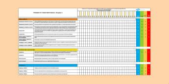 Fframwaith Cymhwysedd Digidol Blwyddyn 4 Pecyn Asesu - Digital Competence Framework, Fframwaith Cymhwysedd Digidol, Cyfnod Allweddol 2, Asesu, tracio..,Wel