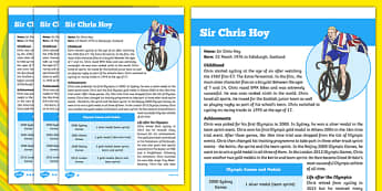 Great British Olympians: Sir Chris Hoy Differentiated Fact File