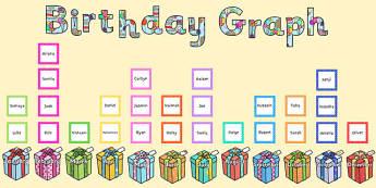 Present Themed Birthday Graph Display Pack - birthday, graph, display