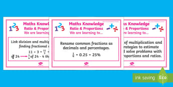Ratio and Proportion Stage 7 WALT Display Posters - WALT cards for NZ Mathematics, Stage 7 WALTs, Stage 7 maths, Numeracy Project, NZ Maths, Year 7 math