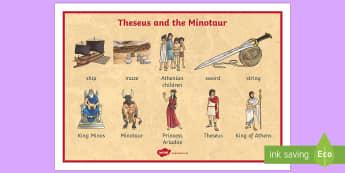 Theseus and the Minotaur Word Mat - theseus, minotaur, visual aid