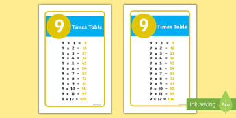 Ikea Tolsby 9 Times Table Prompt Frame