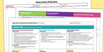 ICT Area Editable Continuous Provision Plan Nursery FS1 - ict area