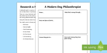Research a Modern-Day Philanthropist Activity Sheet - CfE Social Studies resources, Andrew Carnegie, Philanthropists, charity work, research, citizenship,