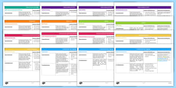 Comparison of Expected and Exceeding EYFS Profile Descriptors - EYFS sense check, ELG's, Foundation Stage Profile, moderation