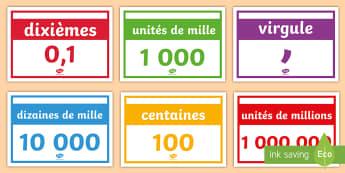 Posters d'affichage : les valeurs de position - valeurs de position, nombres, posters, affichage, place value, numbers, strip, display