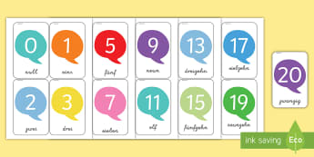 Zahlen 0 20 Wort- und Bildkarten - Zahlen 0-20, 0-20, erste Zahlen, Zahlen kennen lernen, Zahlen schreiben, Zahlen Karten, Zahlen Worts