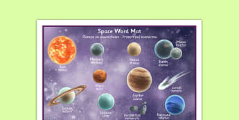 Space Word Mat Detailed Images Polish Translation - polish, space, word mat, detailed, images