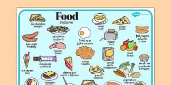 Food Word Mat Polish Translation - polish, food, word mat, word, mat, food mat