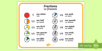 Fractions Word Mat - English/Italian - Numerical Fractions Mat - Fraction, numeracy, fractions, half, quarter, whole, three quarters, two h