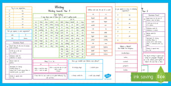New Zealand Year 3 Writing Mats - Literacy, Writing, Year 3, mats, prompts, grammar, spelling, punctuation, table mats