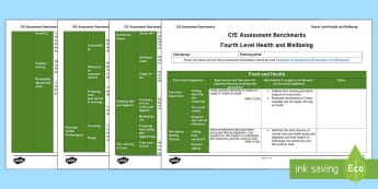 Fourth Level Health and Wellbeing Benchmarks Assessment Tracker - CfE Benchmarks, tracking, assessing, progression, health and wellbeing, HWB, Curriculum for Excellen