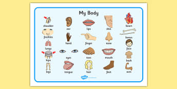 'My Body' Word Mat - Parts of the body, eyes, nose, mouth, back, chest, tongue, ourselves, all about me, my body, senses, emotions, family, body, growth